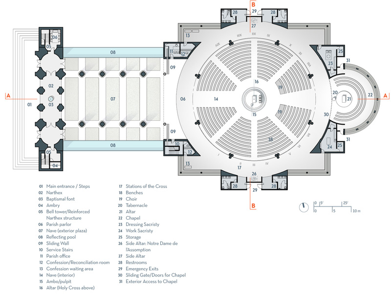 The floorplan of the new Port-au-Prince Cathedral. (Photo source.)